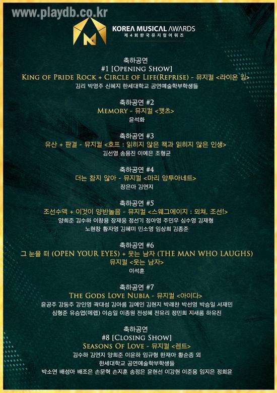 '제4회 한국뮤지컬어워즈' 축하공연…'아이다', '웃는 남자' 등 화려한 무대 예고